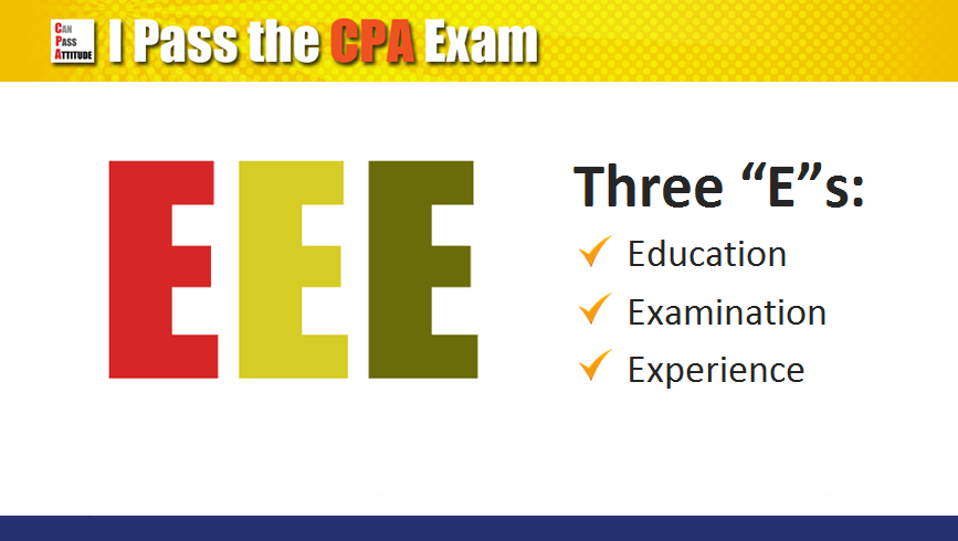 cpa exam requirements by state my awesome step by step guide