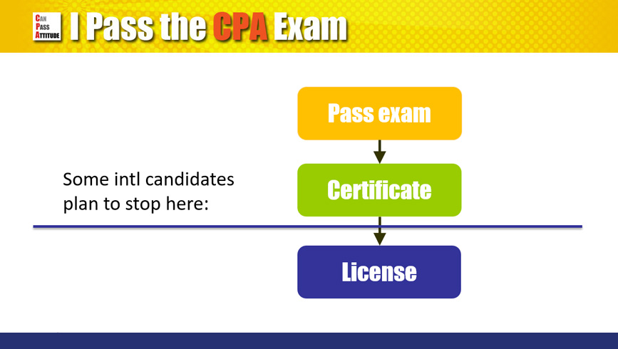 Cpa Certificate Vs License Whats The Difference